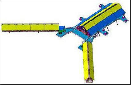 EPS-SG Scatterometer Instrument