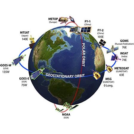GSICS satellites