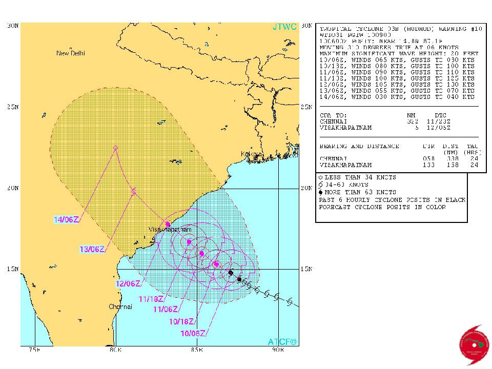 Joint Typhoon Warning Center forecast track for TC Hudhud, 10 October.