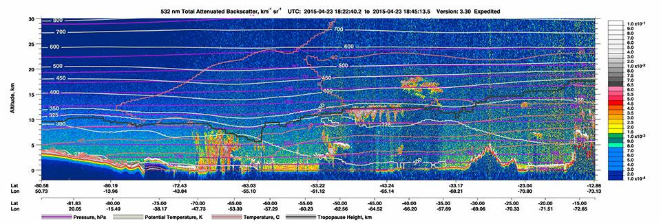 CALIPSO, 24 April 2015, 18:22 UTC