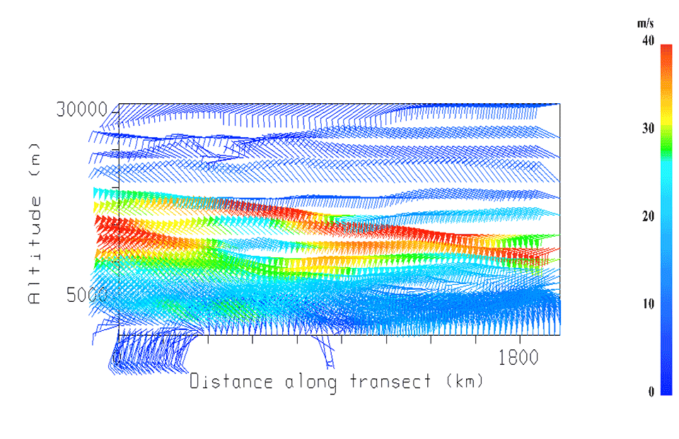 NWP vertical cross section along transect depicted in Figure 1.