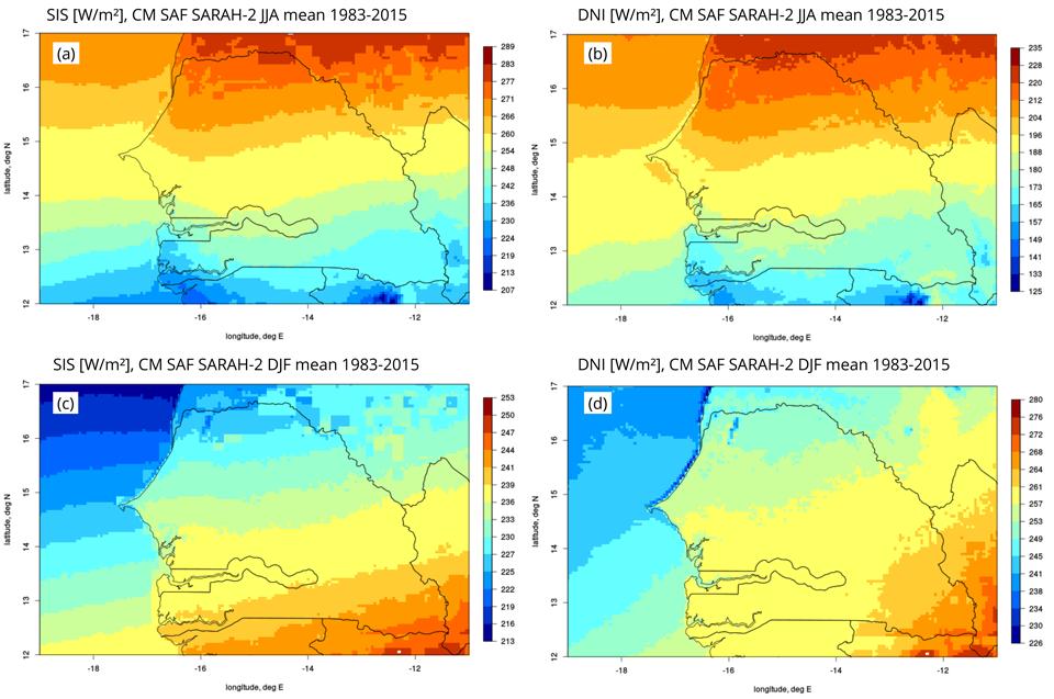 CM SAF SARAH-2 SIS (left) and DNI (right) multi-annual seasonal means 1983-2015 for Senegal. Upper row: June-July-August (JJA) seasonal mean, lower row: December-January-February (DJF) seasonal mean.