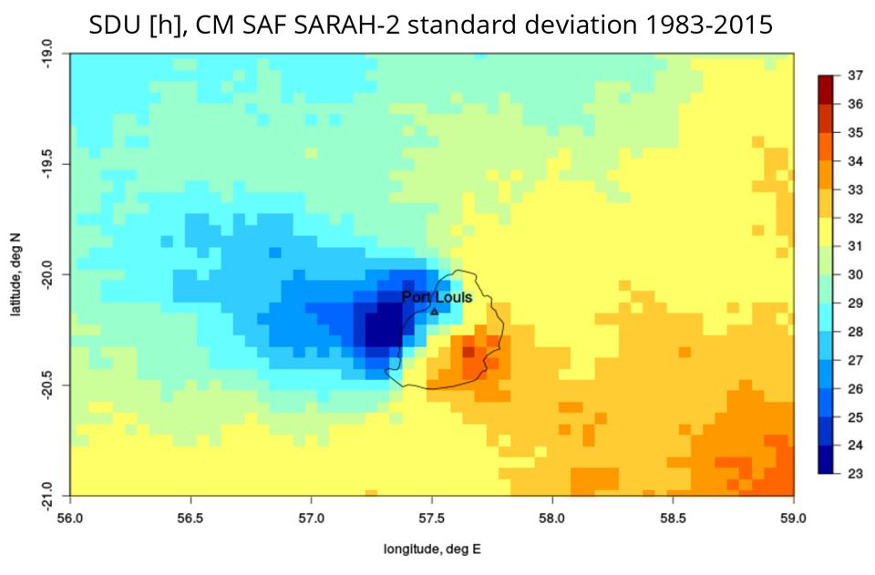 CM SAF SARAH-2 SDU standard deviation 1983-2015 for Mauritius