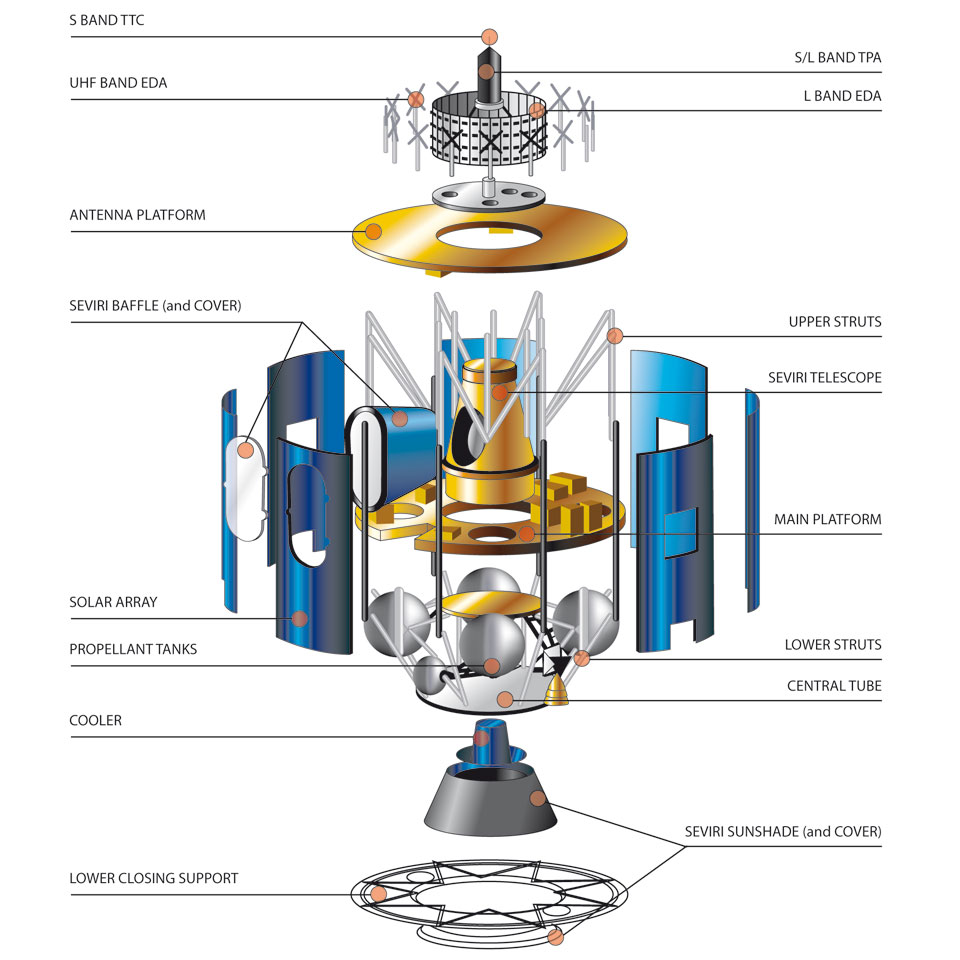 View inside Meteosat-11