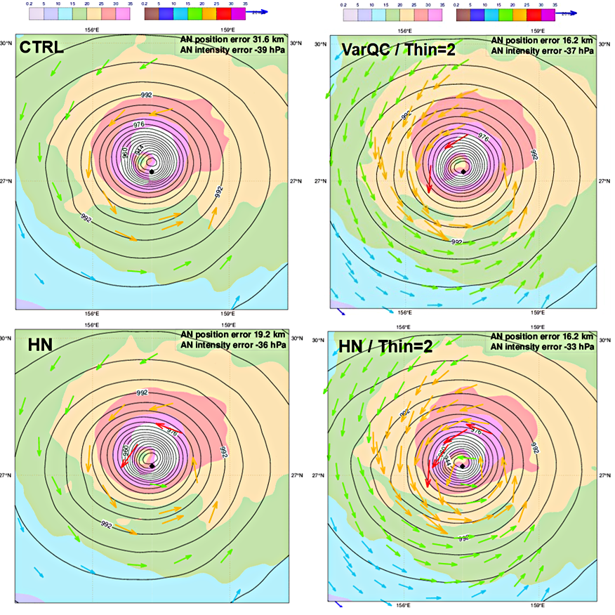 """ASCAT-A wind used observations for a case study on TC Kilo for the cycle 8 September 2015 12UTC for the experiments on Huber norm (HN) and reduced thinning (Thin): """"CTRL"""" (a), """"VarQC/Thin=2"""" (b), """"HN"""" (c), """"NH/Thin=2"""" (d)."""