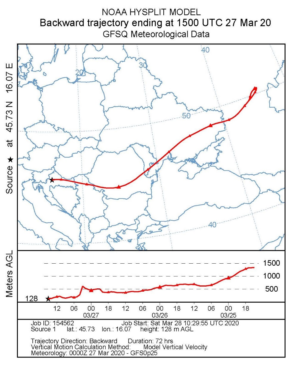 Three days backward trajectory arriving to sites in Zagreb, Croatia, 27 March 15:00 UTC, calculated by Hysplit model