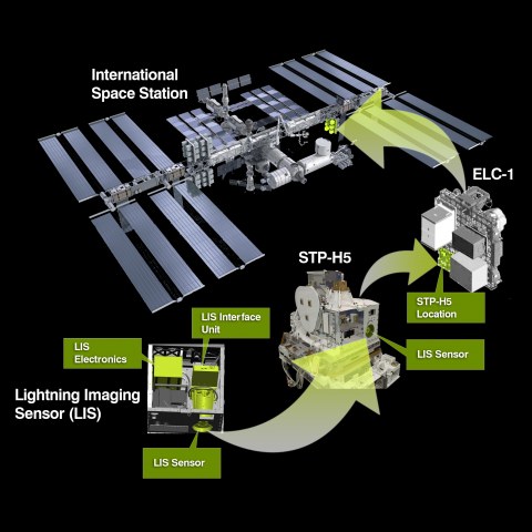 Comparison of Ground-Based LLS Network Data to ISS-LIS in MTG LI Domain