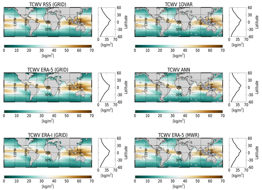 Altimeter 1D-VAR Tropospheric Correction (AMTROC) - TCWV climatology