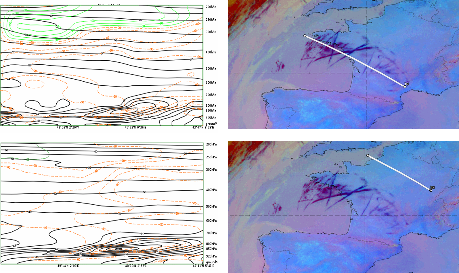Comparison of the vertical cross-sections of relative humidity