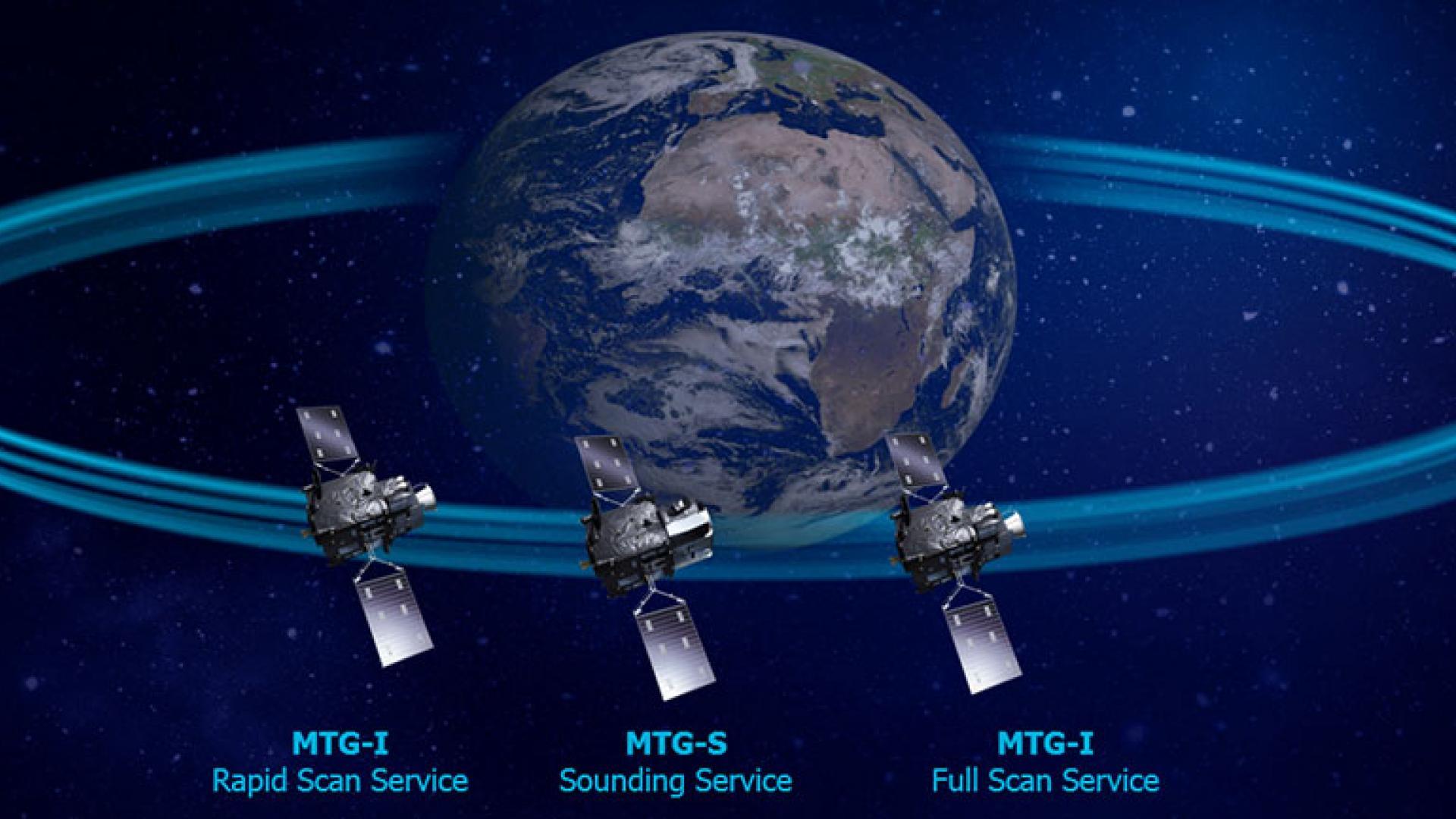 Meteosat Third Generation full constellation