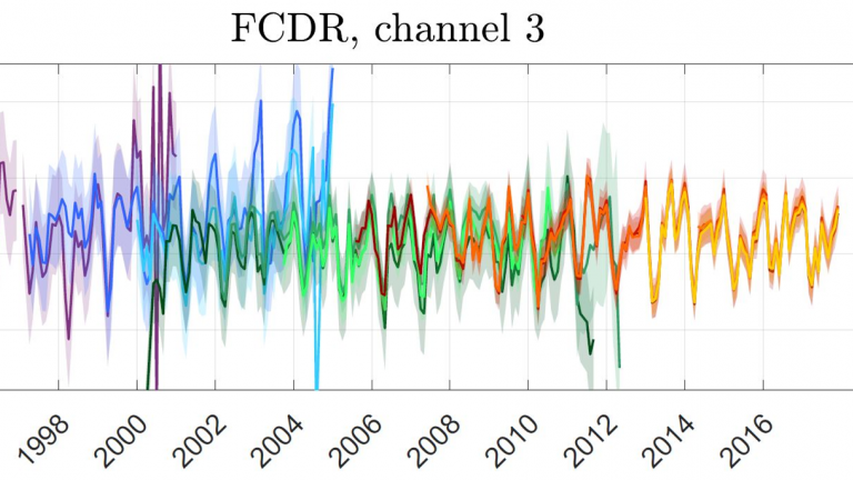 Brightness Temperature in Channel 3 timeseries