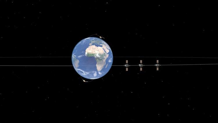 MTG EPS SG - in orbit
