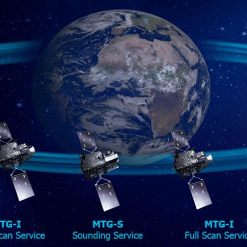 Meteosat Third Generation full constellation