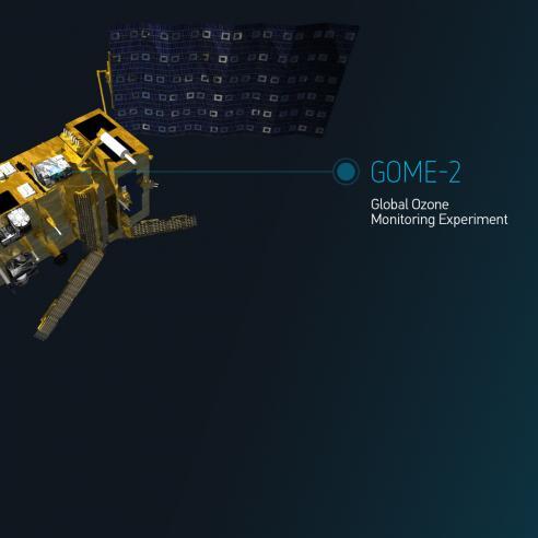 GOME-2 A Spot