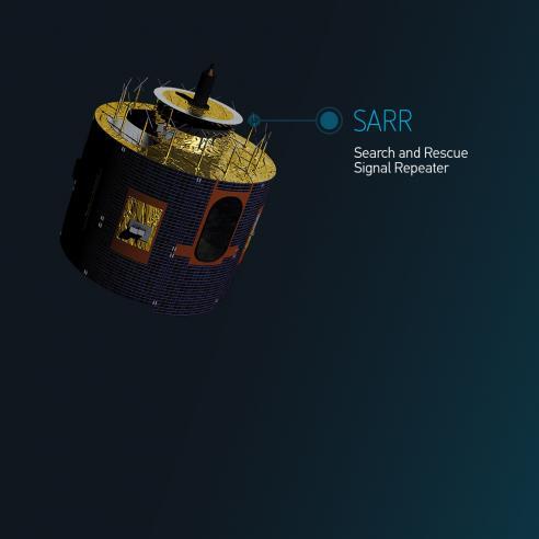 SARR instrument on Metop