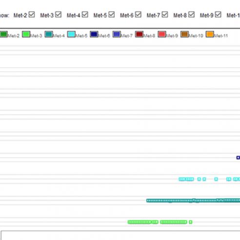 Data Centre Mission Reports screenshot