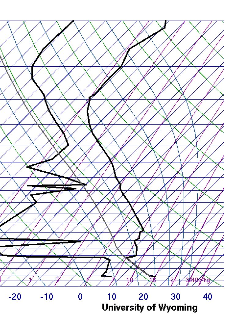 Sharp moisture boundary seen by SEVIRI and MODIS