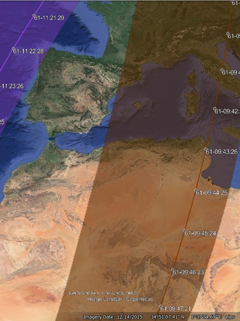 image-prediction-orbits-2