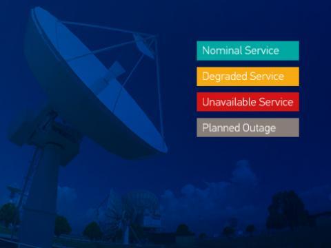 Operational Service Status Indicator (OSSI)